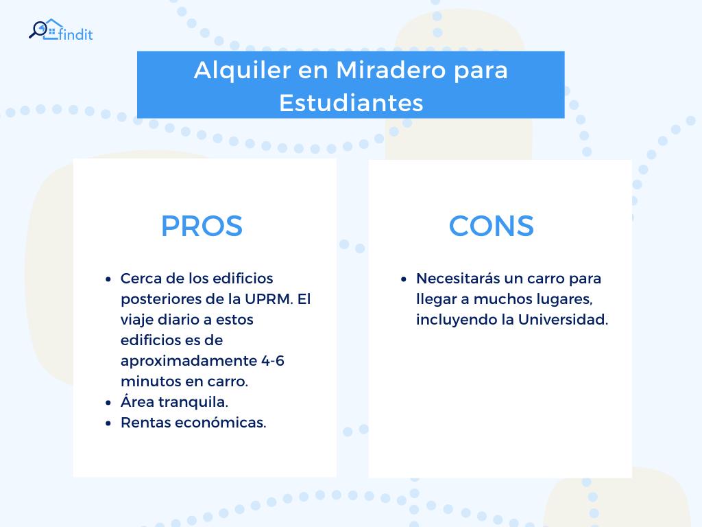 Pros y Contras de alquilar en Miradero para estudiantes