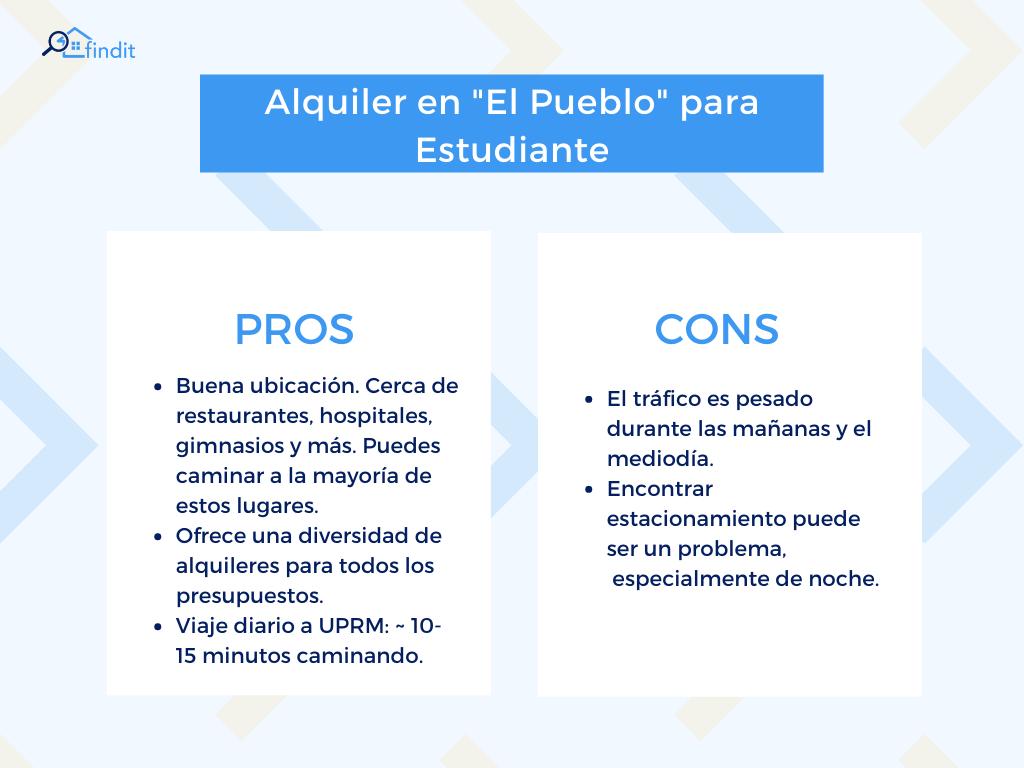 Pros y Cons de alquilar en el pueblo de Mayagüez.