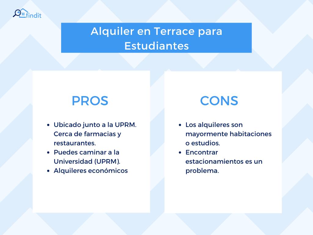 pros y cons de alquilar en Mayagüez Terrace