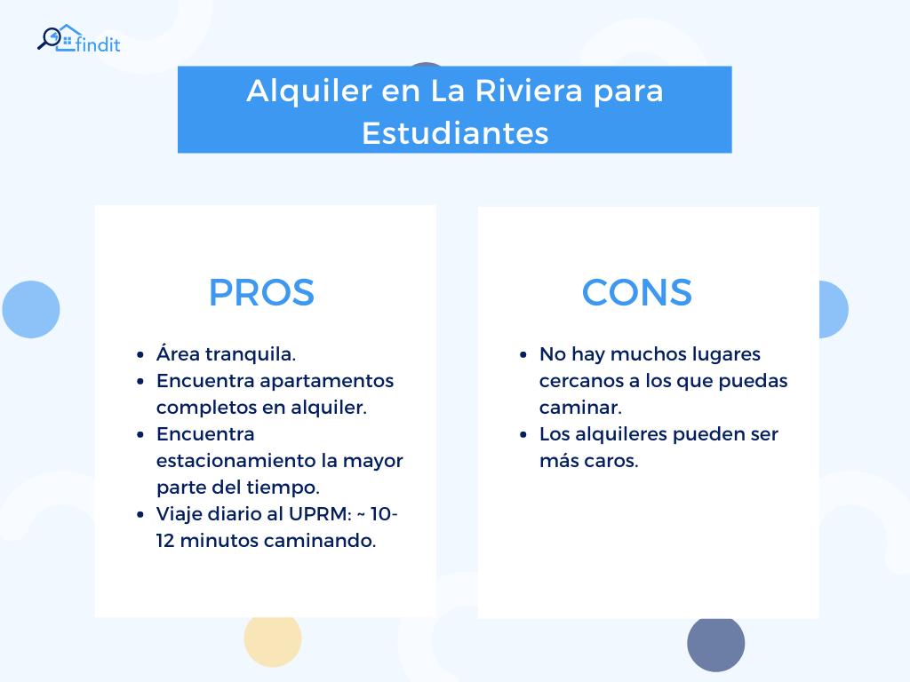 Pros y Contras de alquiler en la urbanización La Riviera en Mayagüez